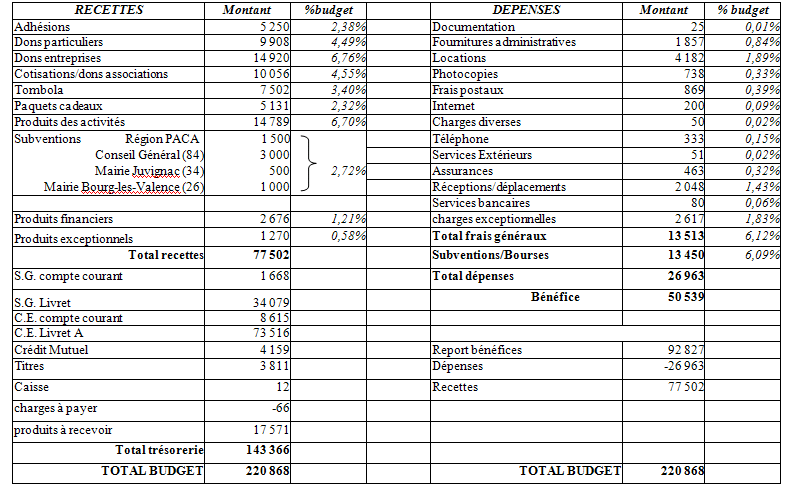 ag-2008-budget.png