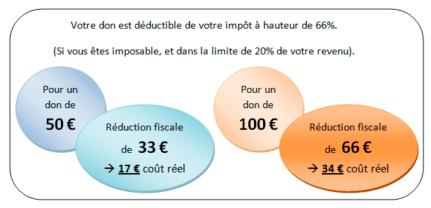 deduction-fiscale